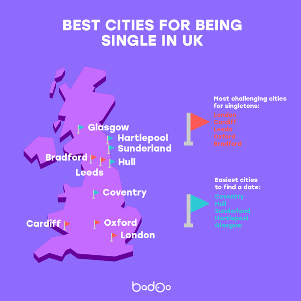 beat cities for gay dating